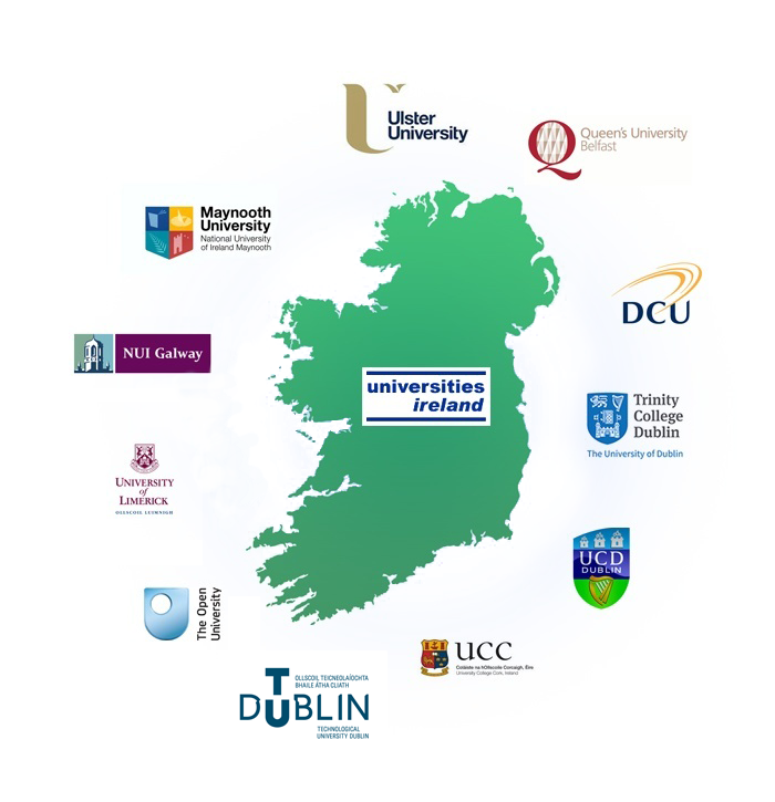 Universities Ireland